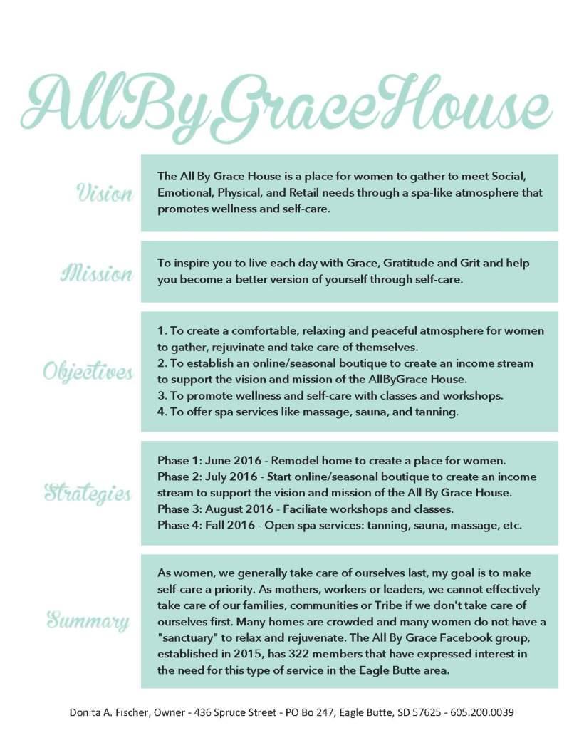 ABG Business Plan